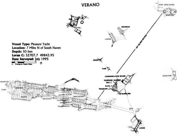Drawing of the Verano wreck site by Valerie van Heest