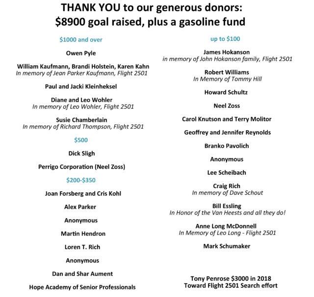 Donor List